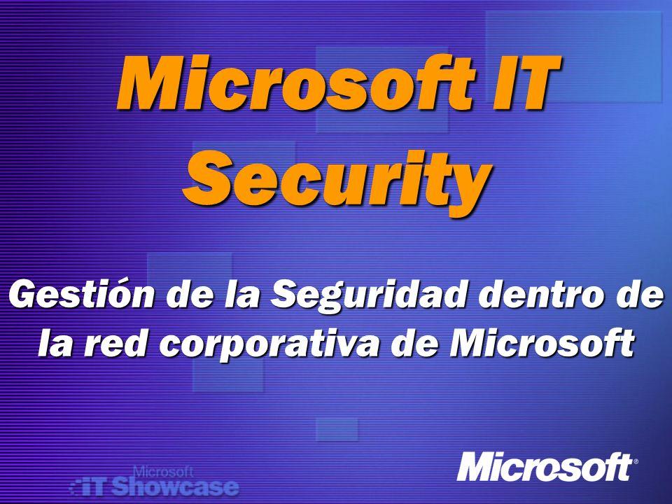 Actualizaciones Críticas Boletines de Seguridad Boletines de Seguridad Windows Update Windows Update SU SU SMS 2003 SMS 2003