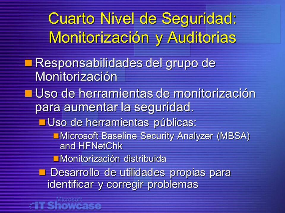Cuarto Nivel de Seguridad: Monitorización y Auditorias Responsabilidades del grupo de Monitorización Responsabilidades del grupo de Monitorización Uso