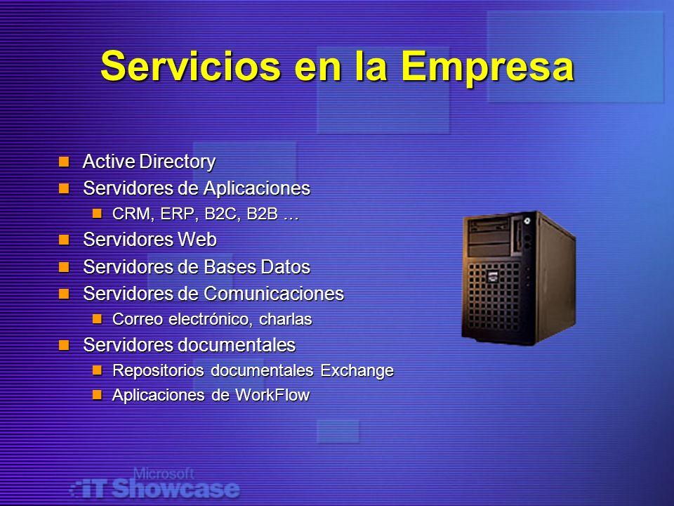 Servicios en la Empresa Active Directory Active Directory Servidores de Aplicaciones Servidores de Aplicaciones CRM, ERP, B2C, B2B … CRM, ERP, B2C, B2