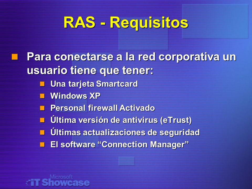 RAS - Requisitos Para conectarse a la red corporativa un usuario tiene que tener: Para conectarse a la red corporativa un usuario tiene que tener: Una