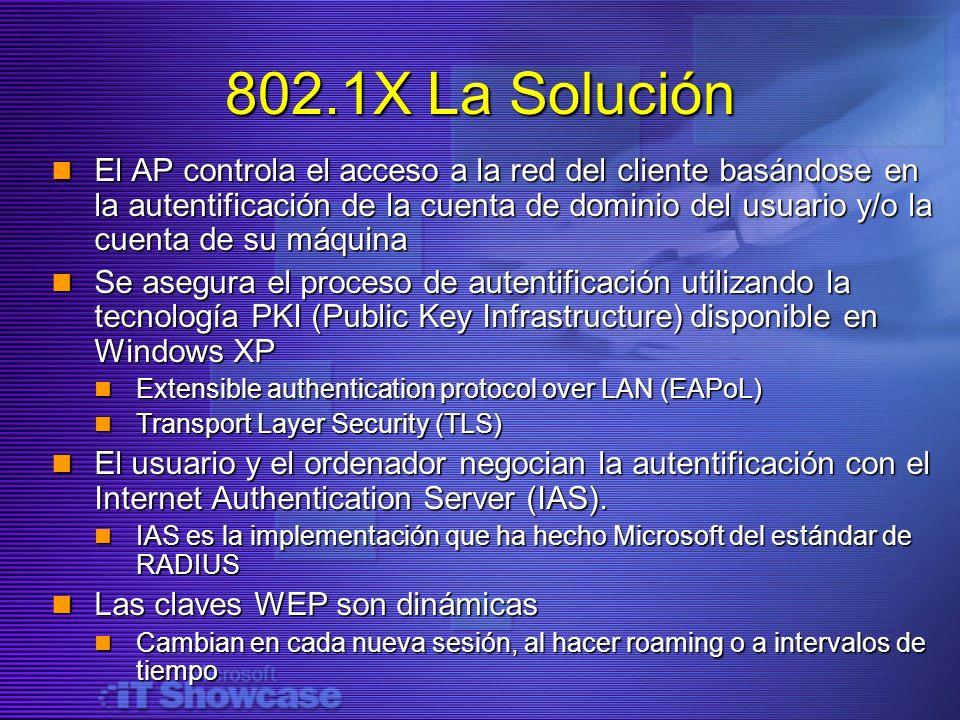 802.1X La Solución El AP controla el acceso a la red del cliente basándose en la autentificación de la cuenta de dominio del usuario y/o la cuenta de