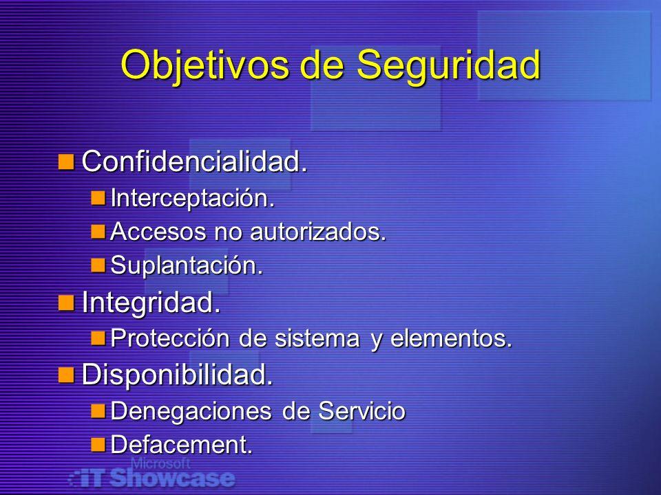 Objetivos de Seguridad Confidencialidad. Confidencialidad. Interceptación. Interceptación. Accesos no autorizados. Accesos no autorizados. Suplantació