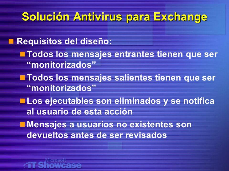 Solución Antivirus para Exchange Requisitos del diseño: Todos los mensajes entrantes tienen que ser monitorizados Todos los mensajes salientes tienen