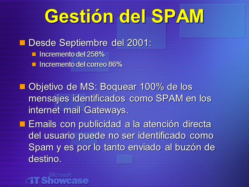 Gestión del SPAM Desde Septiembre del 2001: Desde Septiembre del 2001: Incremento del 258% Incremento del 258% Incremento del correo 86% Incremento de