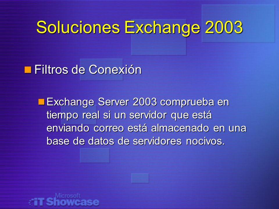 Soluciones Exchange 2003 Filtros de Conexión Filtros de Conexión Exchange Server 2003 comprueba en tiempo real si un servidor que está enviando correo
