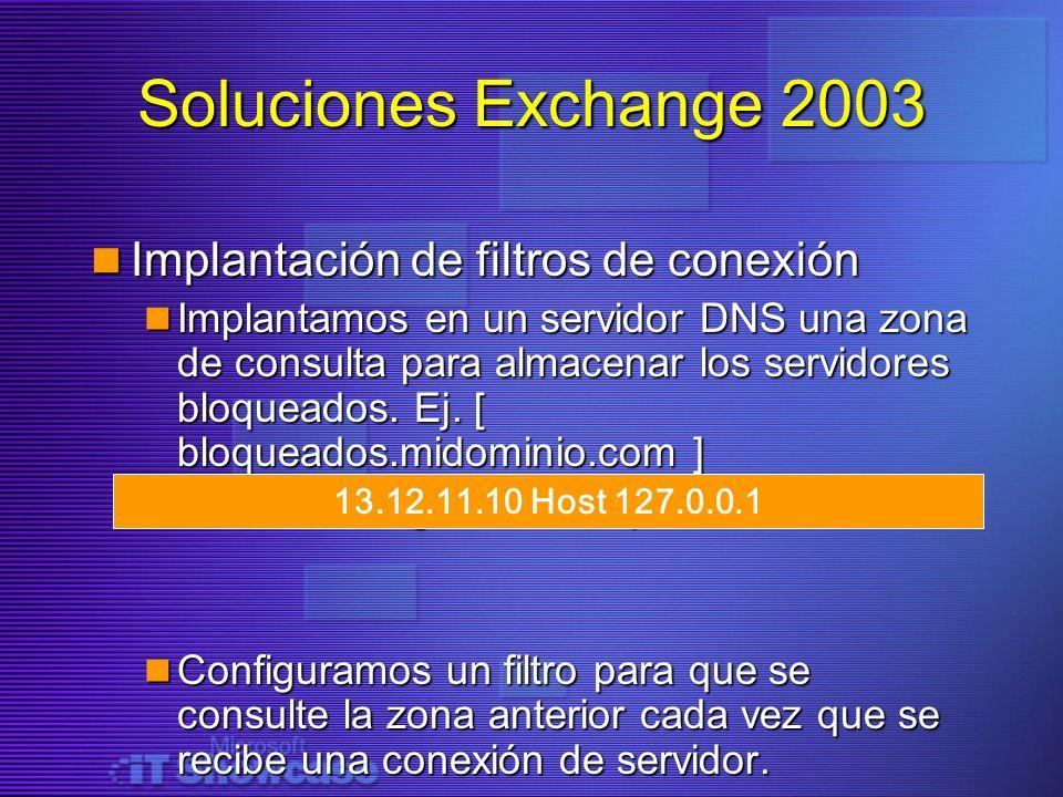 Soluciones Exchange 2003 Implantación de filtros de conexión Implantación de filtros de conexión Implantamos en un servidor DNS una zona de consulta p