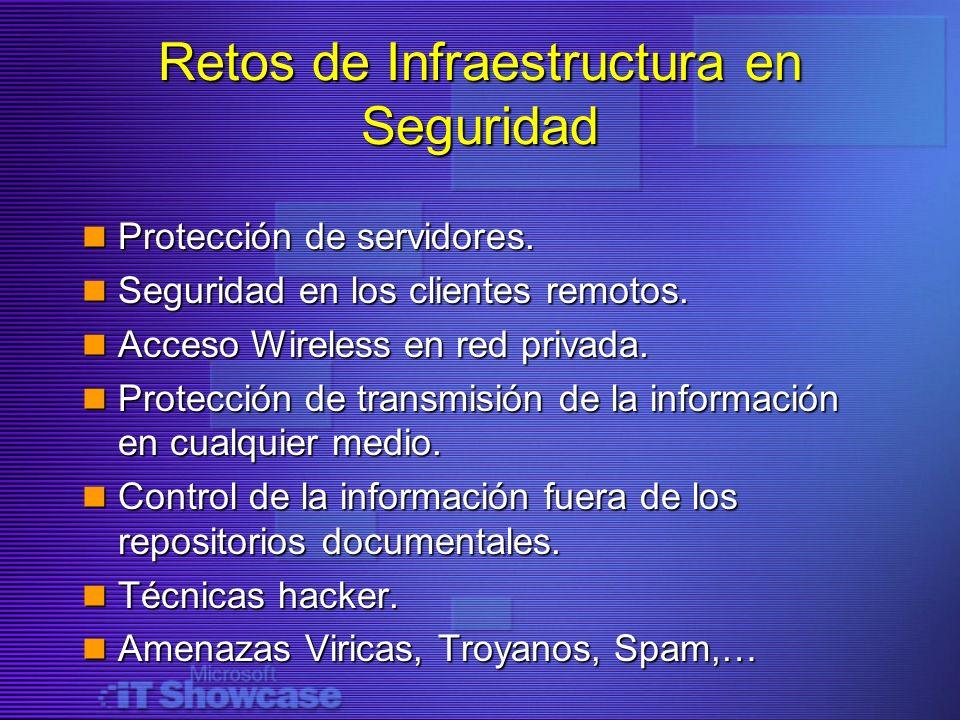 Retos de Infraestructura en Seguridad Protección de servidores. Protección de servidores. Seguridad en los clientes remotos. Seguridad en los clientes