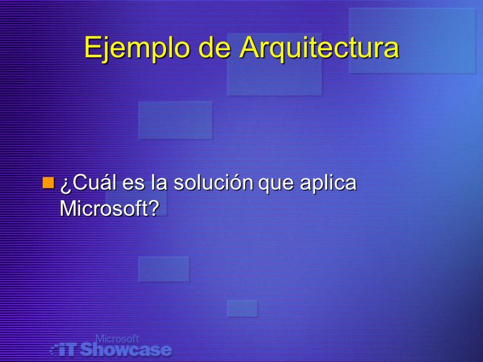Ejemplo de Arquitectura ¿Cuál es la solución que aplica Microsoft? ¿Cuál es la solución que aplica Microsoft?
