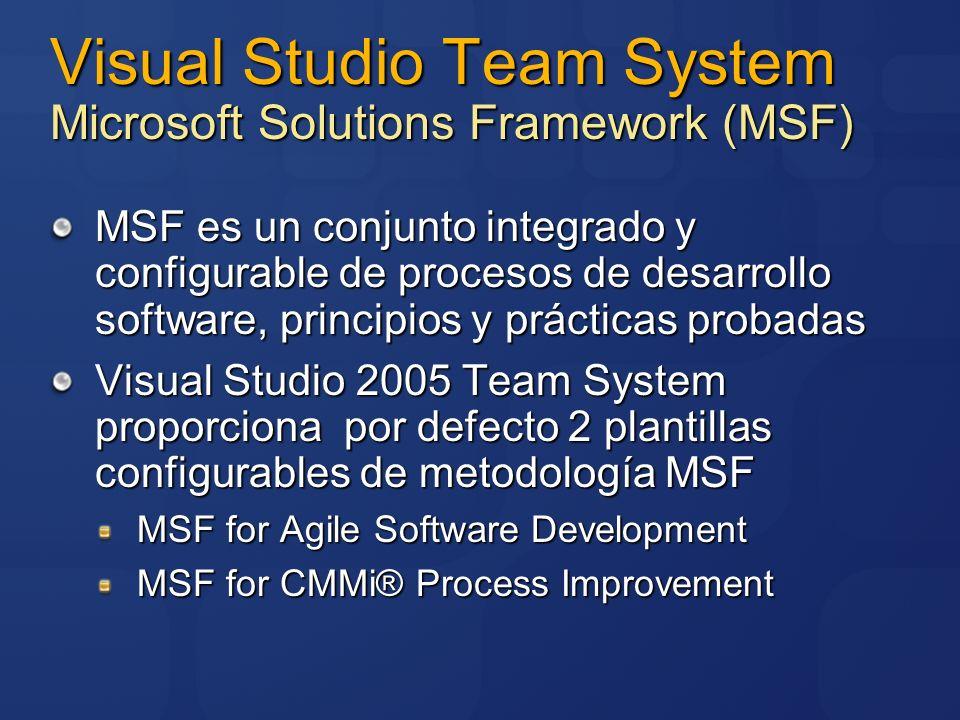 Visual Studio Team System Microsoft Solutions Framework (MSF) MSF es un conjunto integrado y configurable de procesos de desarrollo software, principi