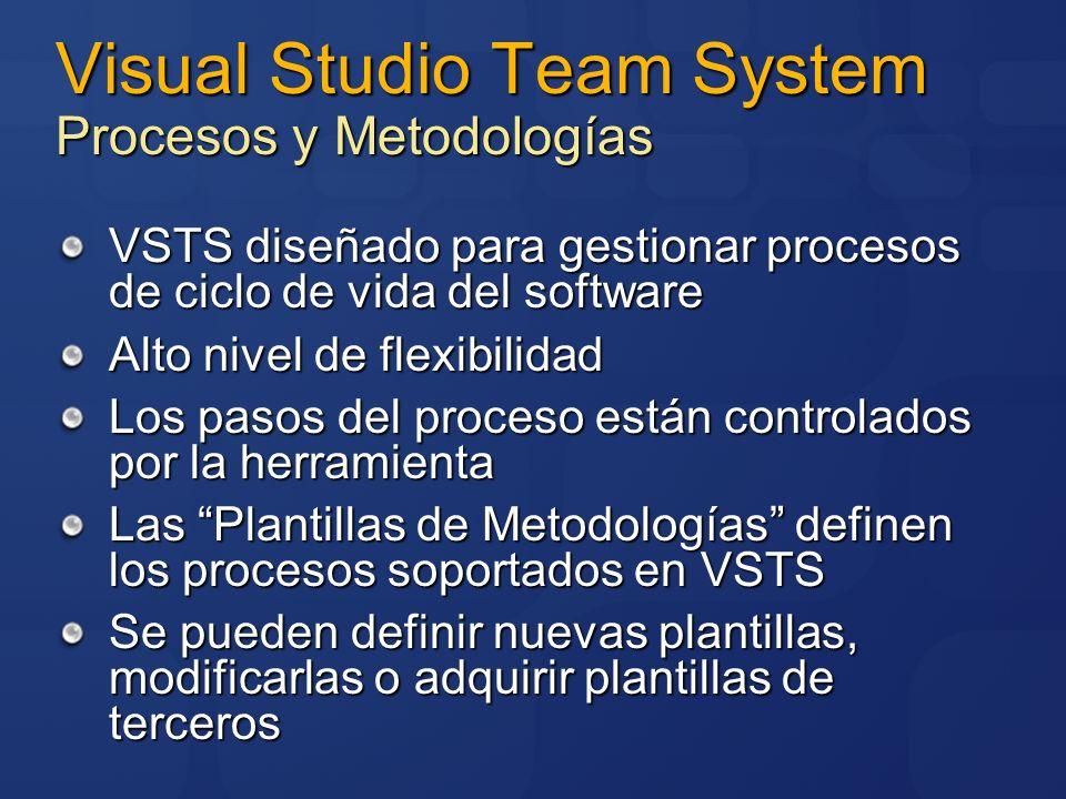 Visual Studio Team System Procesos y Metodologías VSTS diseñado para gestionar procesos de ciclo de vida del software Alto nivel de flexibilidad Los p