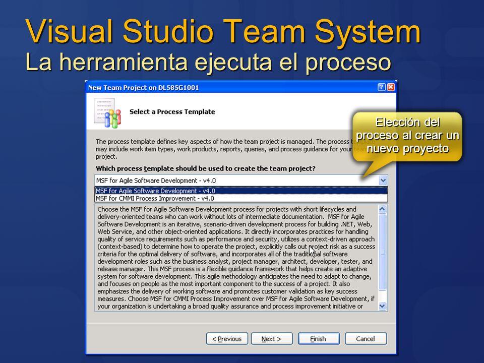 Visual Studio Team System La herramienta ejecuta el proceso Elección del proceso al crear un nuevo proyecto