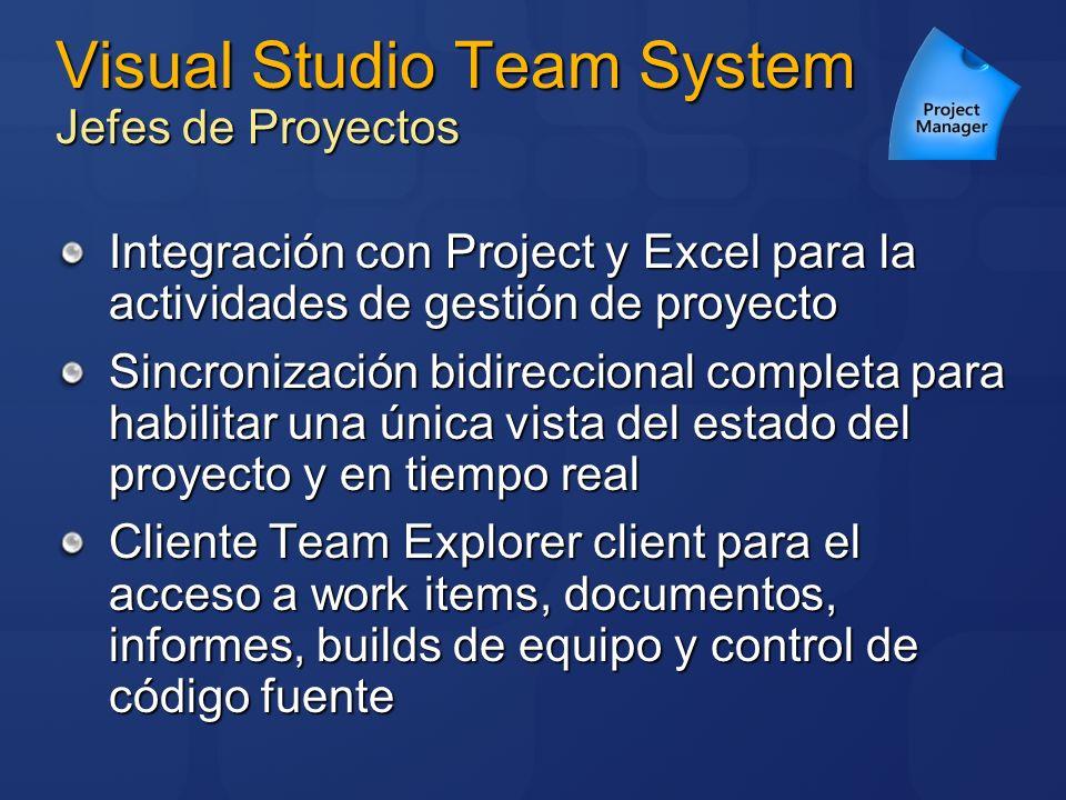 Visual Studio Team System Jefes de Proyectos Integración con Project y Excel para la actividades de gestión de proyecto Sincronización bidireccional c