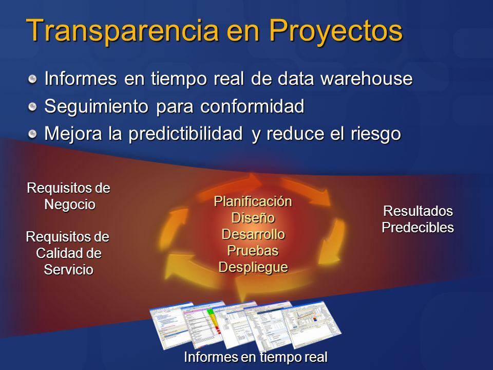 Transparencia en Proyectos Informes en tiempo real de data warehouse Seguimiento para conformidad Mejora la predictibilidad y reduce el riesgo Requisi