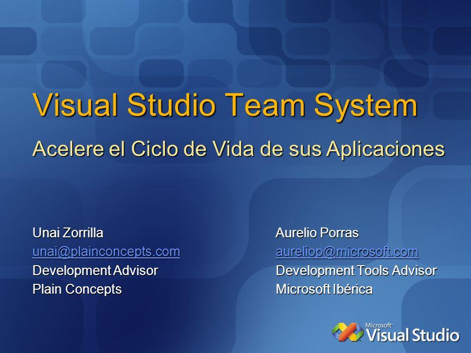 Visual Studio Team System Procesos y Metodologías VSTS diseñado para gestionar procesos de ciclo de vida del software Alto nivel de flexibilidad Los pasos del proceso están controlados por la herramienta Las Plantillas de Metodologías definen los procesos soportados en VSTS Se pueden definir nuevas plantillas, modificarlas o adquirir plantillas de terceros