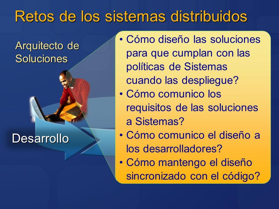 Arquitecto de Soluciones Arquitecto de Infraestructura Retos de los sistemas distribuidos Sistemas Desarrollo Cómo diseño las soluciones para que cump