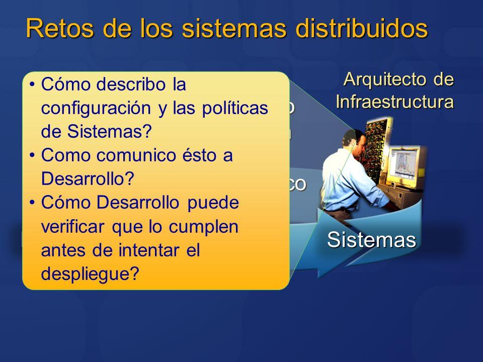Arquitecto de Soluciones Arquitecto de Infraestructura Retos de los sistemas distribuidos Sistemas Destino Compartido pero sin un lenguaje arquitectón
