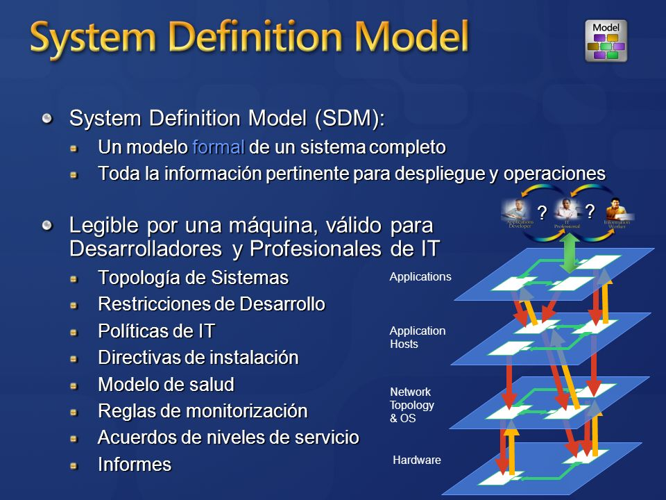 Applications Application Hosts Network Topology & OS Hardware System Definition Model (SDM): Un modelo formal de un sistema completo Toda la informaci