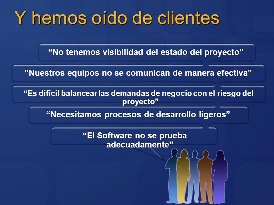 Necesitamos procesos de desarrollo ligeros El Software no se prueba adecuadamente Nuestros equipos no se comunican de manera efectiva No tenemos visib