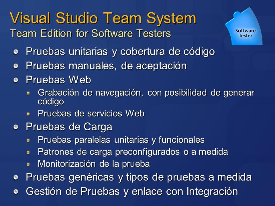 Visual Studio Team System Team Edition for Software Testers Pruebas unitarias y cobertura de código Pruebas manuales, de aceptación Pruebas Web Grabac