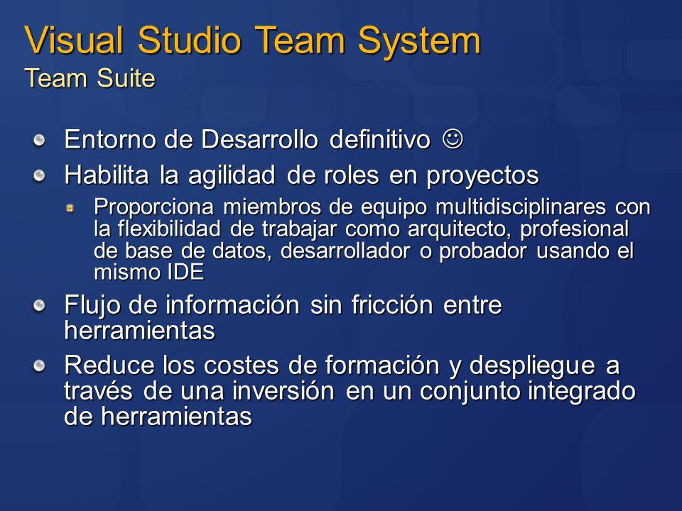 Entorno de Desarrollo definitivo Entorno de Desarrollo definitivo Habilita la agilidad de roles en proyectos Proporciona miembros de equipo multidisci