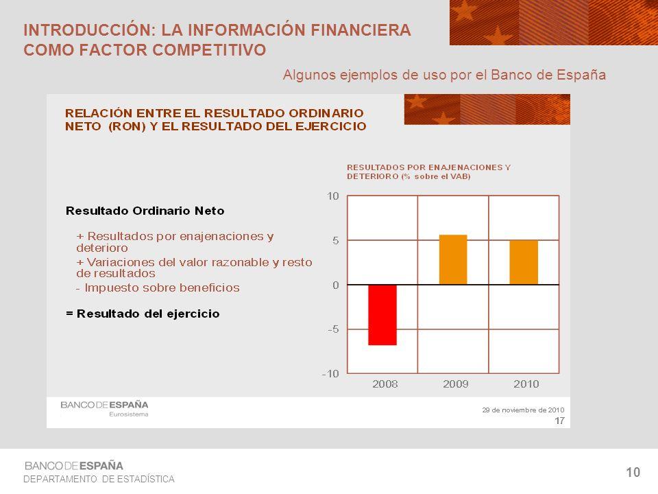 DEPARTAMENTO DE ESTADÍSTICA 10 INTRODUCCIÓN: LA INFORMACIÓN FINANCIERA COMO FACTOR COMPETITIVO Algunos ejemplos de uso por el Banco de España