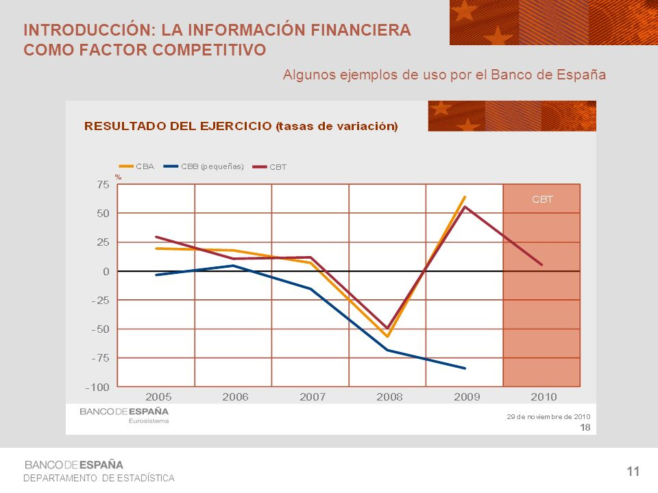 DEPARTAMENTO DE ESTADÍSTICA 11 INTRODUCCIÓN: LA INFORMACIÓN FINANCIERA COMO FACTOR COMPETITIVO Algunos ejemplos de uso por el Banco de España