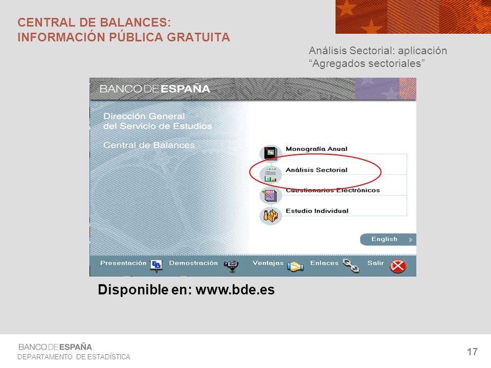 DEPARTAMENTO DE ESTADÍSTICA 17 Análisis Sectorial: aplicación Agregados sectoriales CENTRAL DE BALANCES: INFORMACIÓN PÚBLICA GRATUITA Disponible en: w