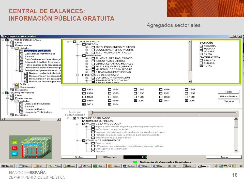 DEPARTAMENTO DE ESTADÍSTICA 18 Agregados sectoriales CENTRAL DE BALANCES: INFORMACIÓN PÚBLICA GRATUITA