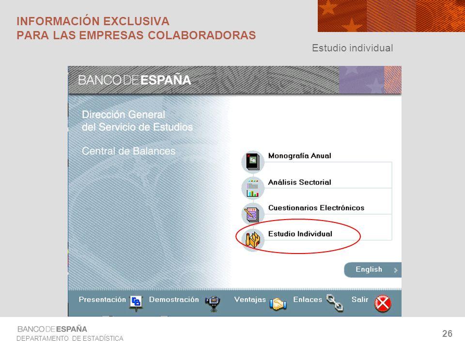 DEPARTAMENTO DE ESTADÍSTICA 26 Estudio individual INFORMACIÓN EXCLUSIVA PARA LAS EMPRESAS COLABORADORAS