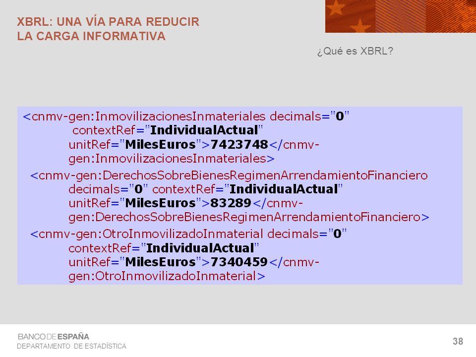 DEPARTAMENTO DE ESTADÍSTICA 38 XBRL: UNA VÍA PARA REDUCIR LA CARGA INFORMATIVA ¿Qué es XBRL?
