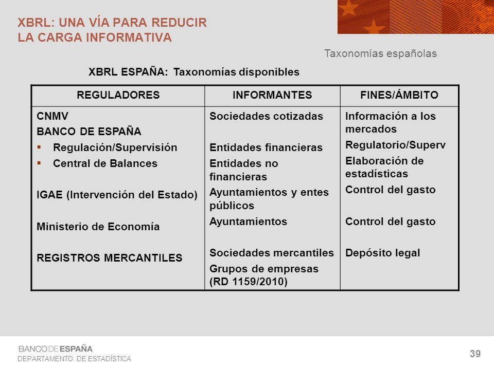 DEPARTAMENTO DE ESTADÍSTICA 39 REGULADORESINFORMANTESFINES/ÁMBITO CNMV BANCO DE ESPAÑA Regulación/Supervisión Central de Balances IGAE (Intervención d