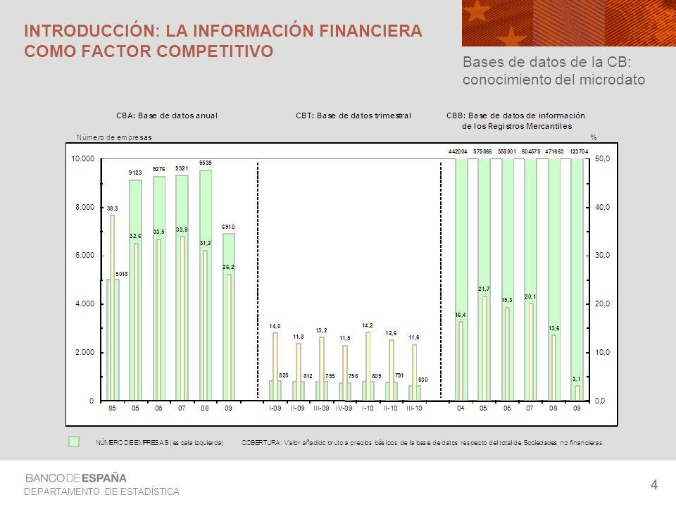 DEPARTAMENTO DE ESTADÍSTICA 4 INTRODUCCIÓN: LA INFORMACIÓN FINANCIERA COMO FACTOR COMPETITIVO Bases de datos de la CB: conocimiento del microdato