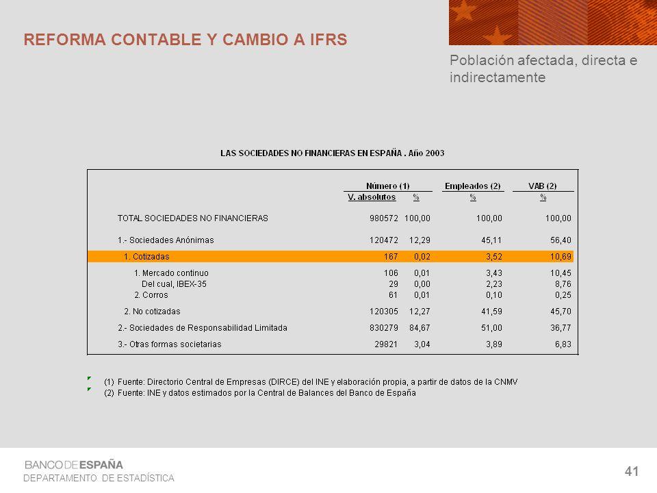 DEPARTAMENTO DE ESTADÍSTICA 41 Población afectada, directa e indirectamente REFORMA CONTABLE Y CAMBIO A IFRS