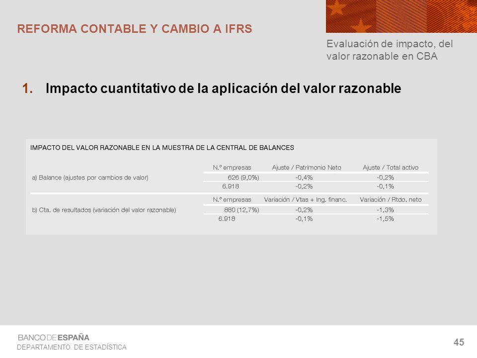 DEPARTAMENTO DE ESTADÍSTICA 45 Impacto cuantitativo de la aplicación del valor razonable REFORMA CONTABLE Y CAMBIO A IFRS Evaluación de impacto, del v