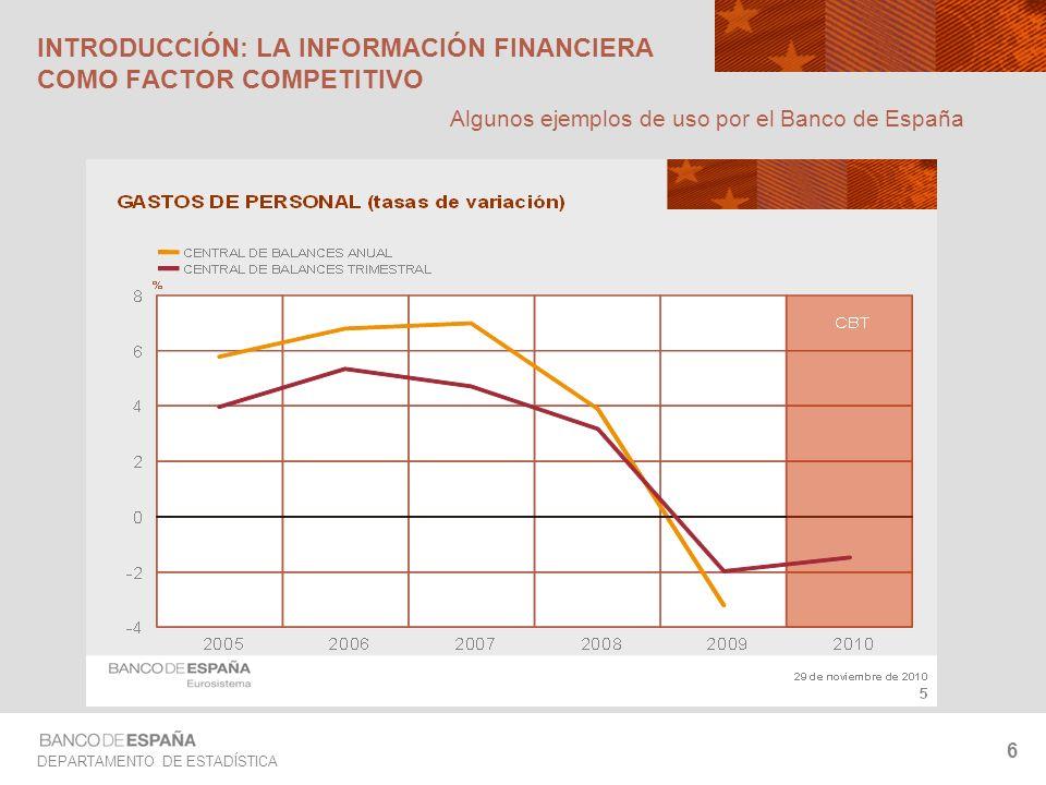 DEPARTAMENTO DE ESTADÍSTICA 6 INTRODUCCIÓN: LA INFORMACIÓN FINANCIERA COMO FACTOR COMPETITIVO Algunos ejemplos de uso por el Banco de España