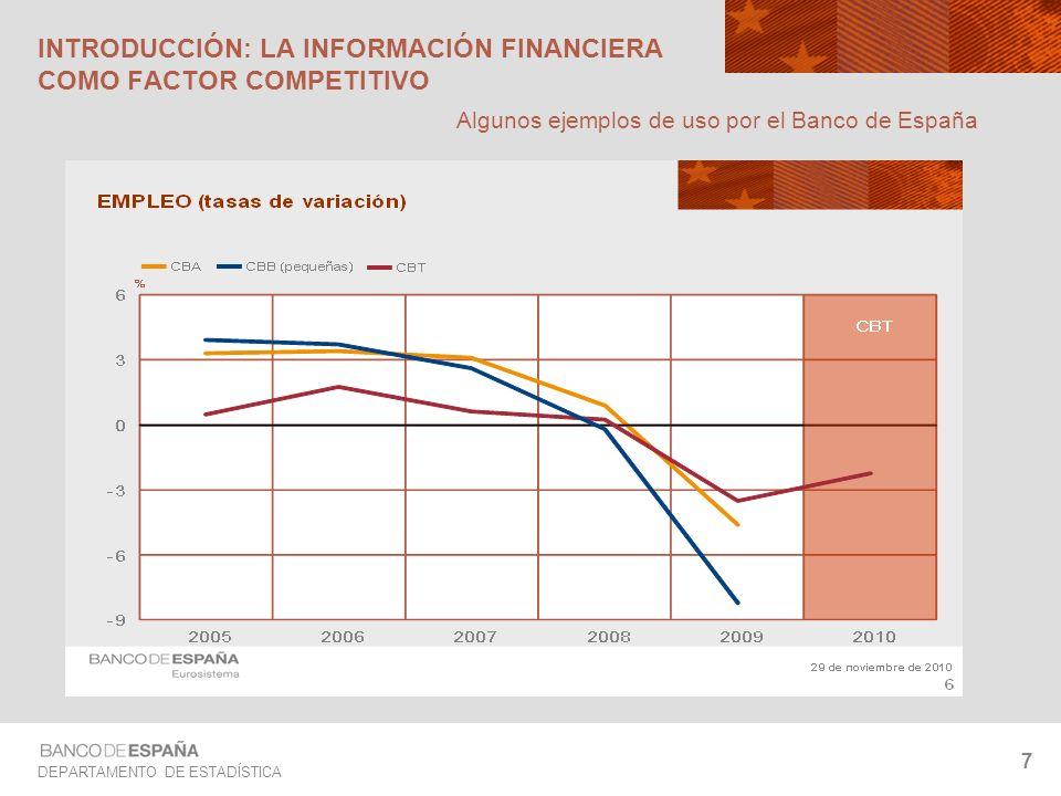 DEPARTAMENTO DE ESTADÍSTICA 7 INTRODUCCIÓN: LA INFORMACIÓN FINANCIERA COMO FACTOR COMPETITIVO Algunos ejemplos de uso por el Banco de España