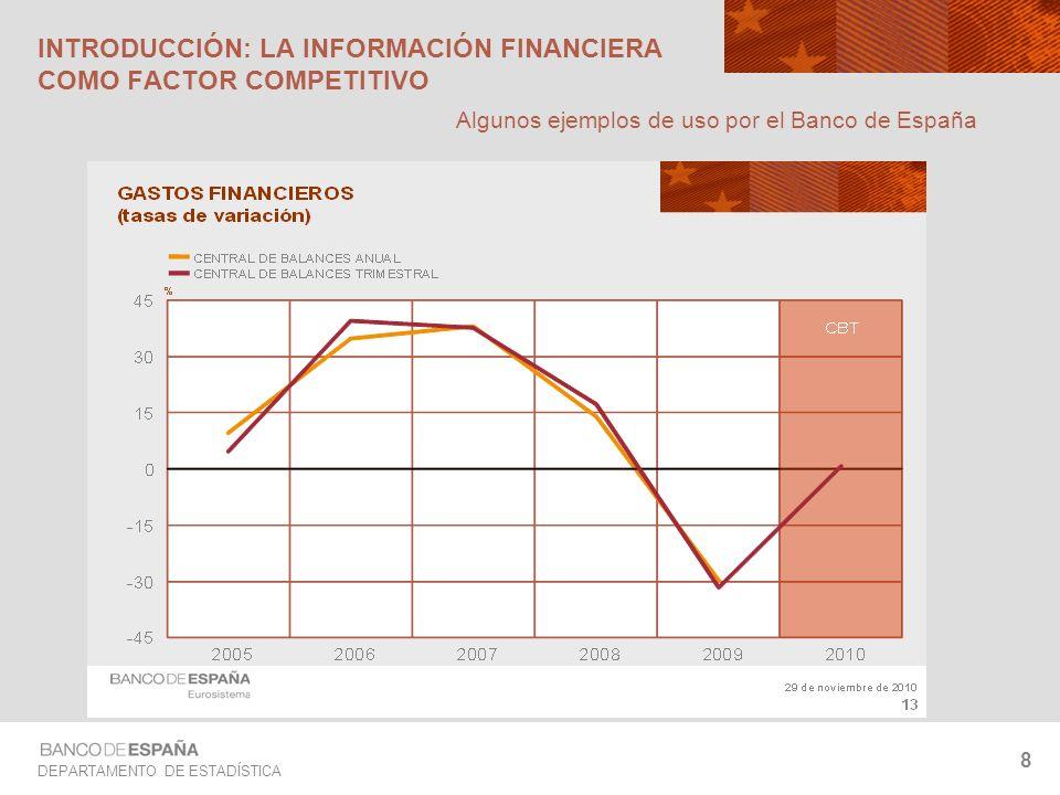 DEPARTAMENTO DE ESTADÍSTICA 8 INTRODUCCIÓN: LA INFORMACIÓN FINANCIERA COMO FACTOR COMPETITIVO Algunos ejemplos de uso por el Banco de España