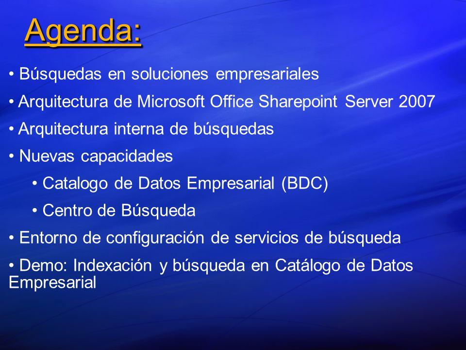 Agenda:Agenda: Búsquedas en soluciones empresariales Arquitectura de Microsoft Office Sharepoint Server 2007 Arquitectura interna de búsquedas Nuevas capacidades Catalogo de Datos Empresarial (BDC) Centro de Búsqueda Entorno de configuración de servicios de búsqueda Demo: Indexación y búsqueda en Catálogo de Datos Empresarial