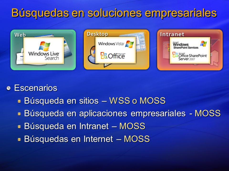 Búsquedas en soluciones empresariales Escenarios Búsqueda en sitios – WSS o MOSS Búsqueda en aplicaciones empresariales - MOSS Búsqueda en Intranet – MOSS Búsquedas en Internet – MOSS
