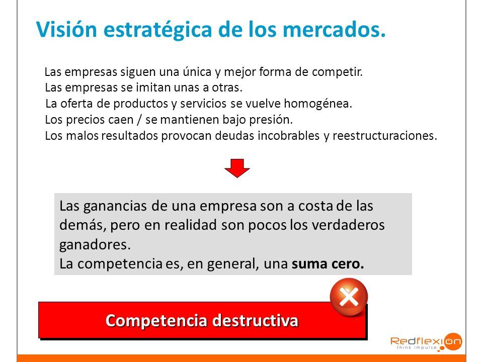 CONCLUSIONES - PLAN DE ACCIÓN COMERCIAL En base al posicionamiento escogido para la empresa española, el Plan de Acción Comercial en Rusia, debería centrarse en los siguientes aspectos: Producto.