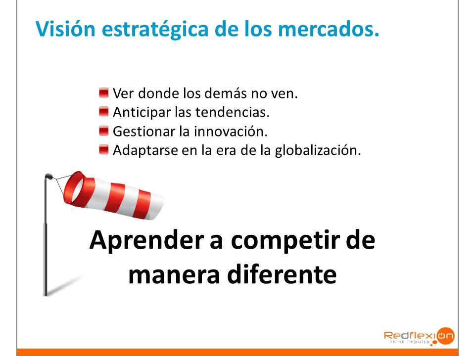 ¿Qué hacen mis competidores? Análisis de la estrategia comercial de la competencia.