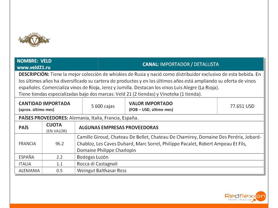 UNIDAD DE NEGOCIO A INTERNACIONALIZAR: Control del funcionamiento y mantenimiento de las instalaciones de saneamiento y depuración de aguas residuales.