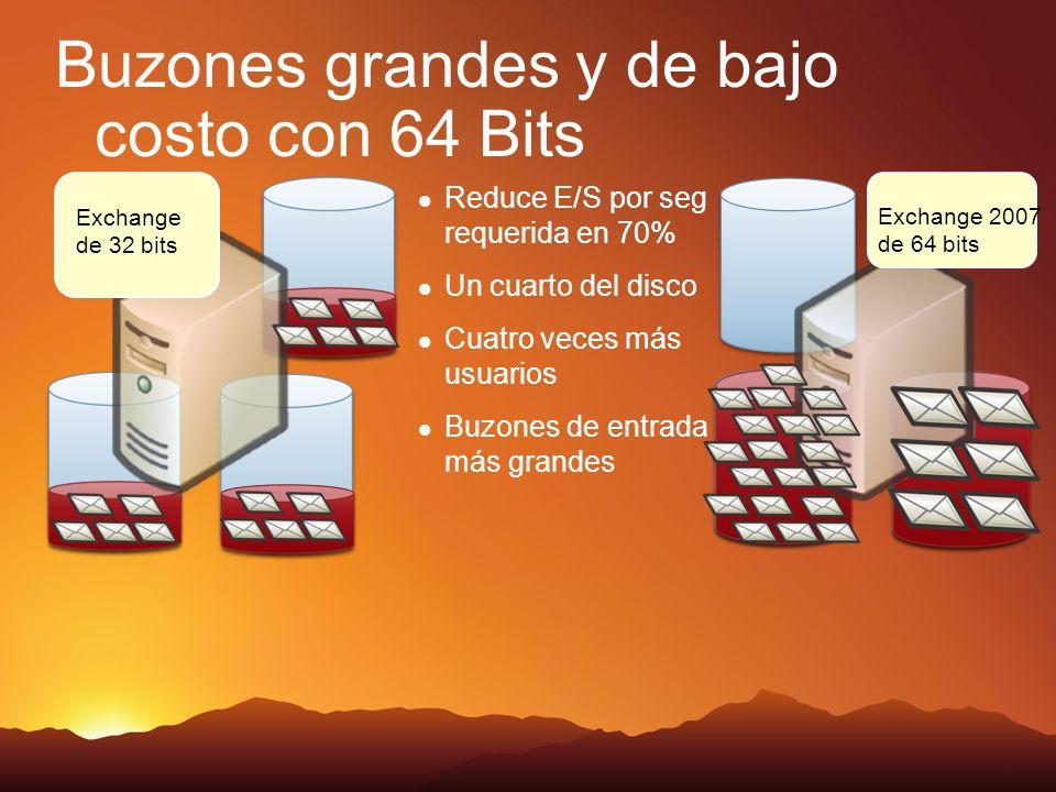 Exchange de 32 bits Exchange 2007 de 64 bits Reduce E/S por seg requerida en 70% Un cuarto del disco Cuatro veces más usuarios Buzones de entrada más grandes Buzones grandes y de bajo costo con 64 Bits