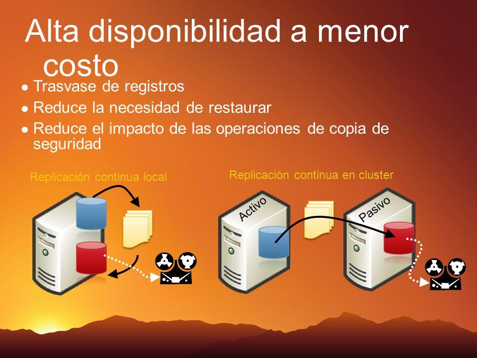 Replicación continua local Replicación continua en cluster Activo Pasivo Alta disponibilidad a menor costo Trasvase de registros Reduce la necesidad de restaurar Reduce el impacto de las operaciones de copia de seguridad