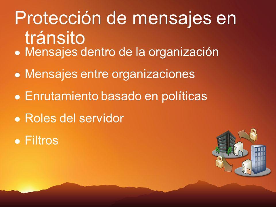 Protección de mensajes en tránsito Mensajes dentro de la organización Mensajes entre organizaciones Enrutamiento basado en políticas Roles del servidor Filtros