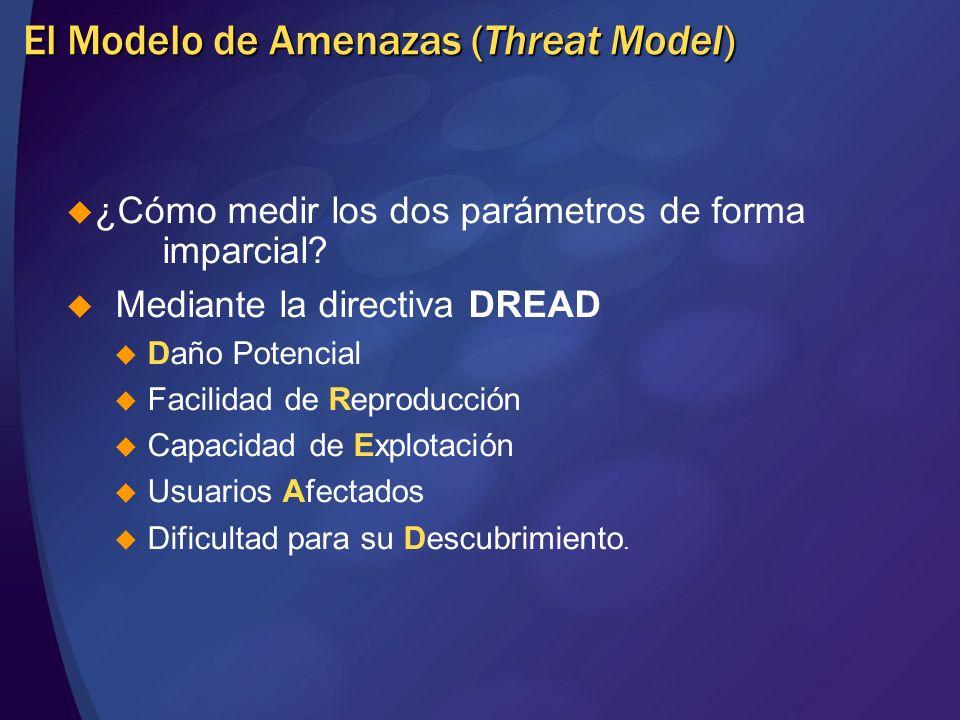 El Modelo de Amenazas (Threat Model) ¿Cómo medir los dos parámetros de forma imparcial? Mediante la directiva DREAD Daño Potencial Facilidad de Reprod