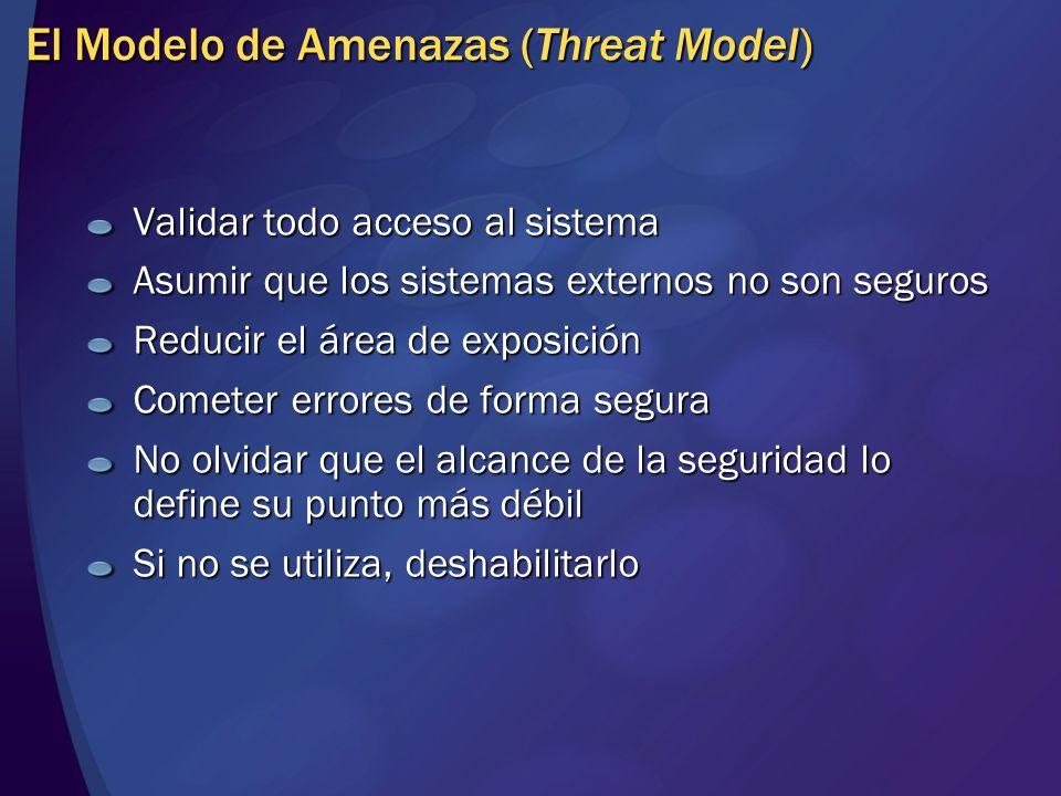 El Modelo de Amenazas (Threat Model) Validar todo acceso al sistema Asumir que los sistemas externos no son seguros Reducir el área de exposición Come