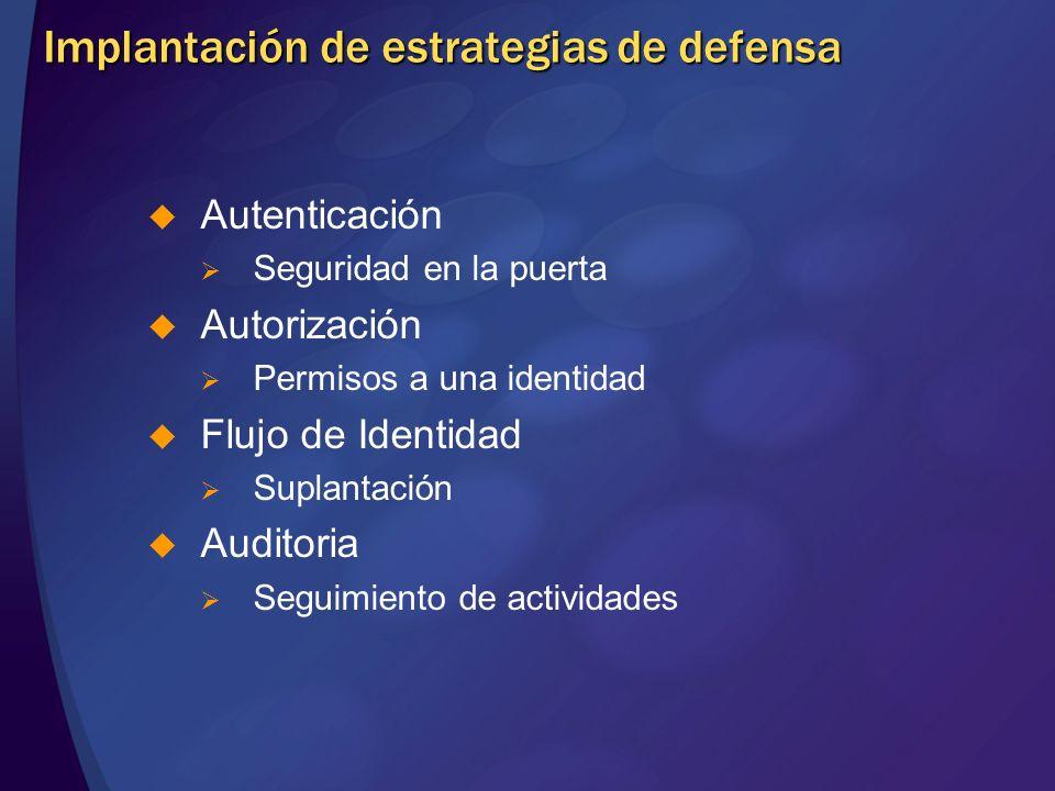 Implantación de estrategias de defensa Autenticación Seguridad en la puerta Autorización Permisos a una identidad Flujo de Identidad Suplantación Audi