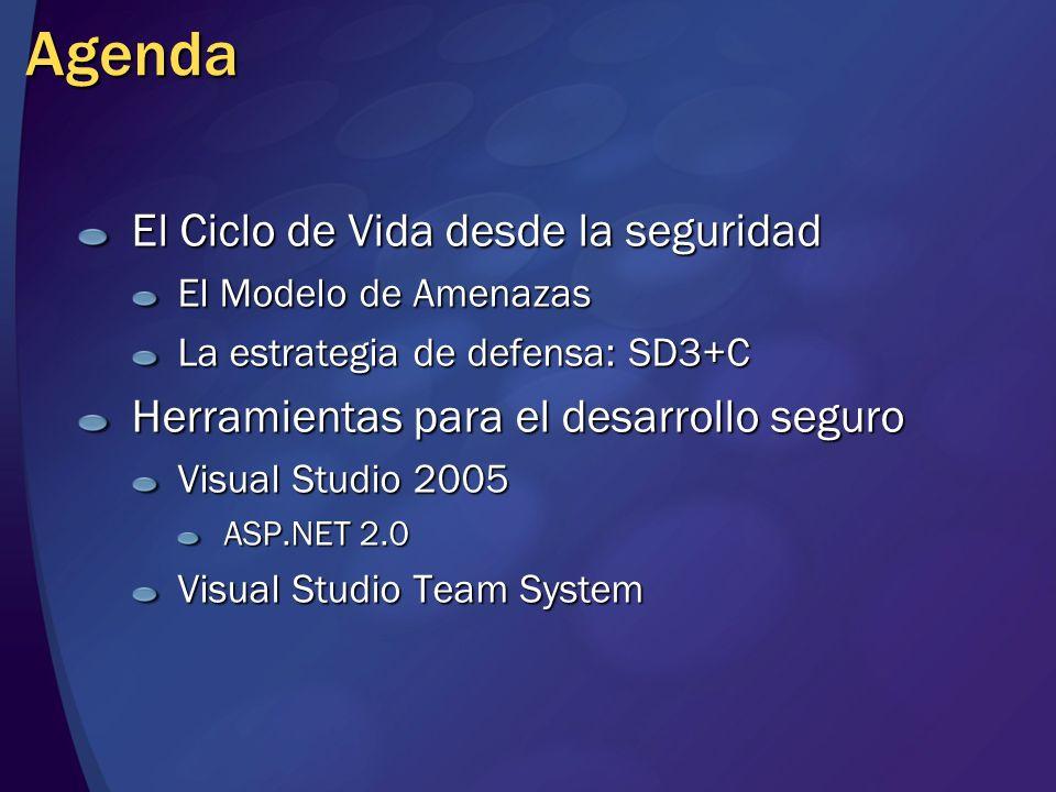 Agenda El Ciclo de Vida desde la seguridad El Modelo de Amenazas La estrategia de defensa: SD3+C Herramientas para el desarrollo seguro Visual Studio