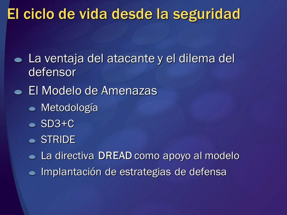El ciclo de vida desde la seguridad La ventaja del atacante y el dilema del defensor El Modelo de Amenazas MetodologíaSD3+CSTRIDE La directiva DREAD c
